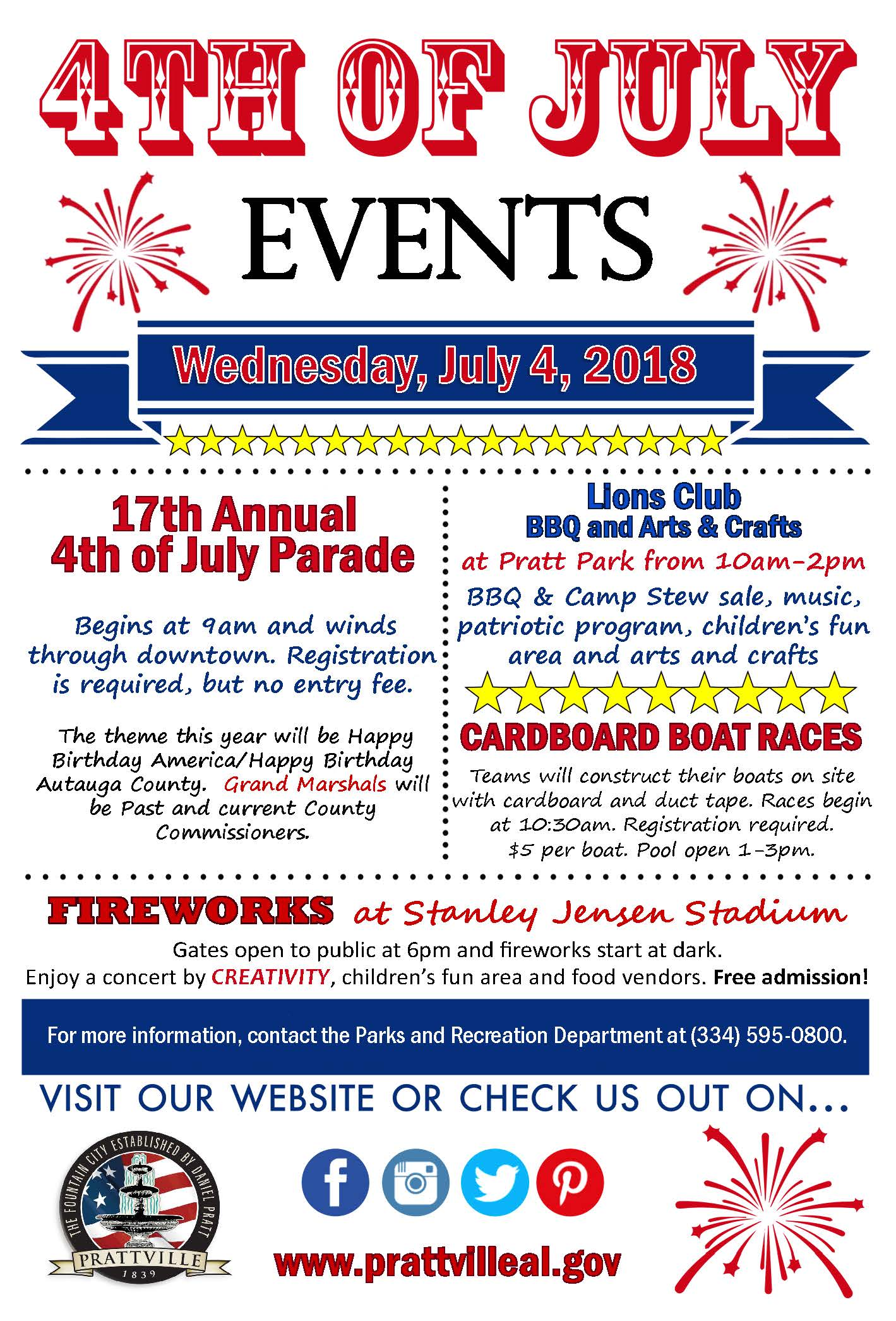 4th of July Informational Poster